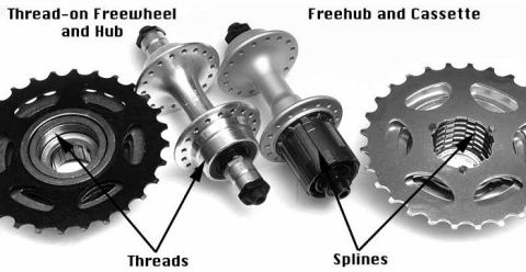 freewheel-vs-k7sm